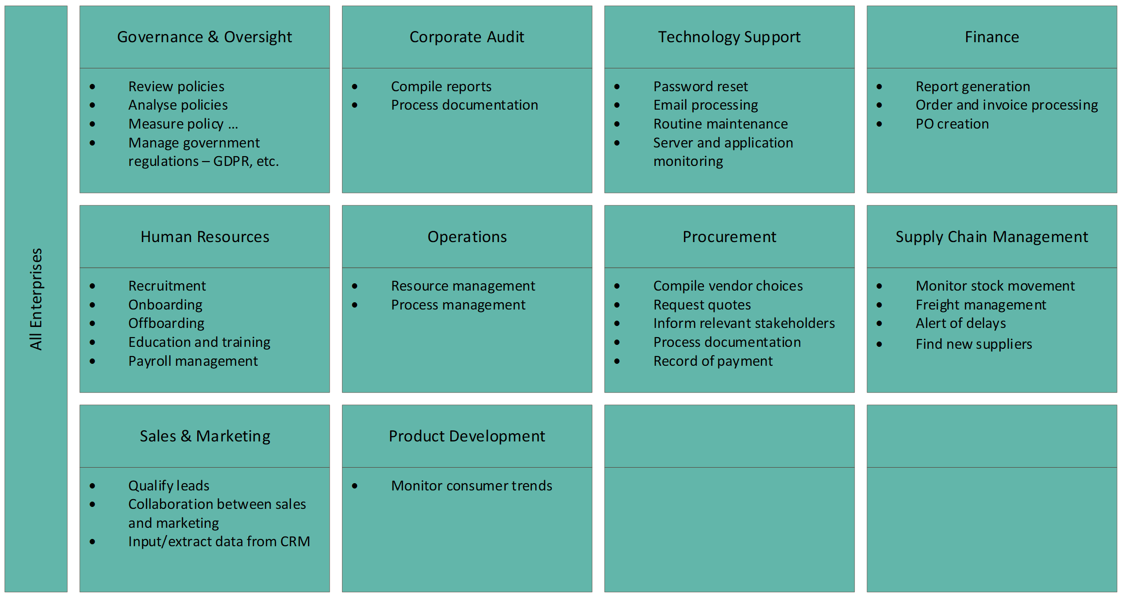 MI00033 - General Business - Image